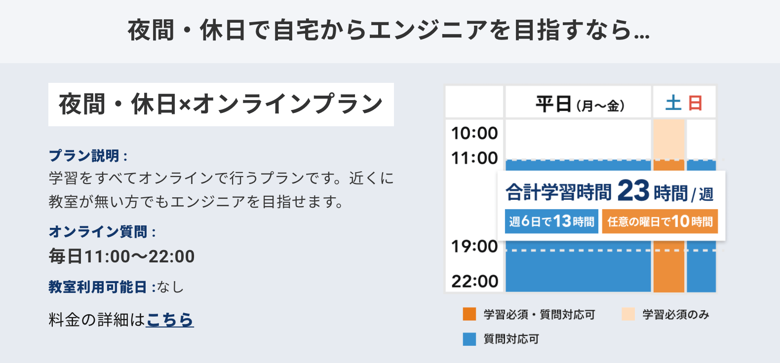 夜間・休日×オンラインプラン