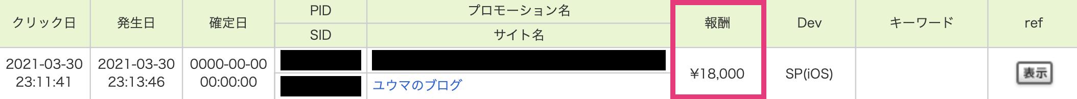 1万8千円の成果発生