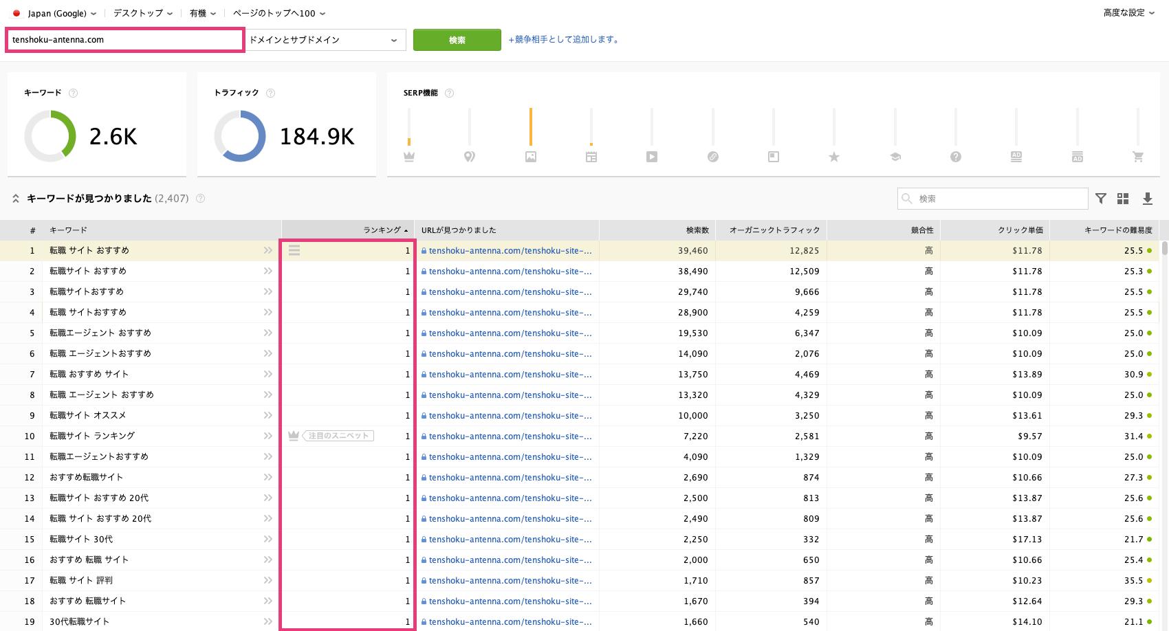 RankTrackerで調べた転職アンテナのランキング情報